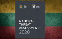 Litovské hodnotenie hrozieb na rok 2020 /Lithuania National Threat Assessment 2020/
